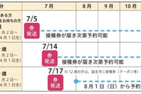 春日井市のコロナワクチン接種情報
